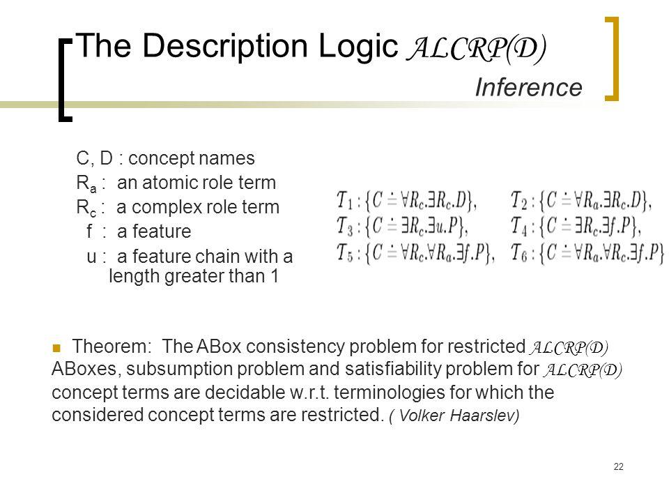 22 The Description Logic ALCRP(D) Inference C, D : concept names R a : an atomic role term R c : a complex role term f : a feature u : a feature chain