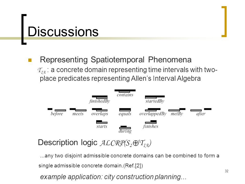 32 Discussions Representing Spatiotemporal Phenomena T IA : a concrete domain representing time intervals with two- place predicates representing Alle