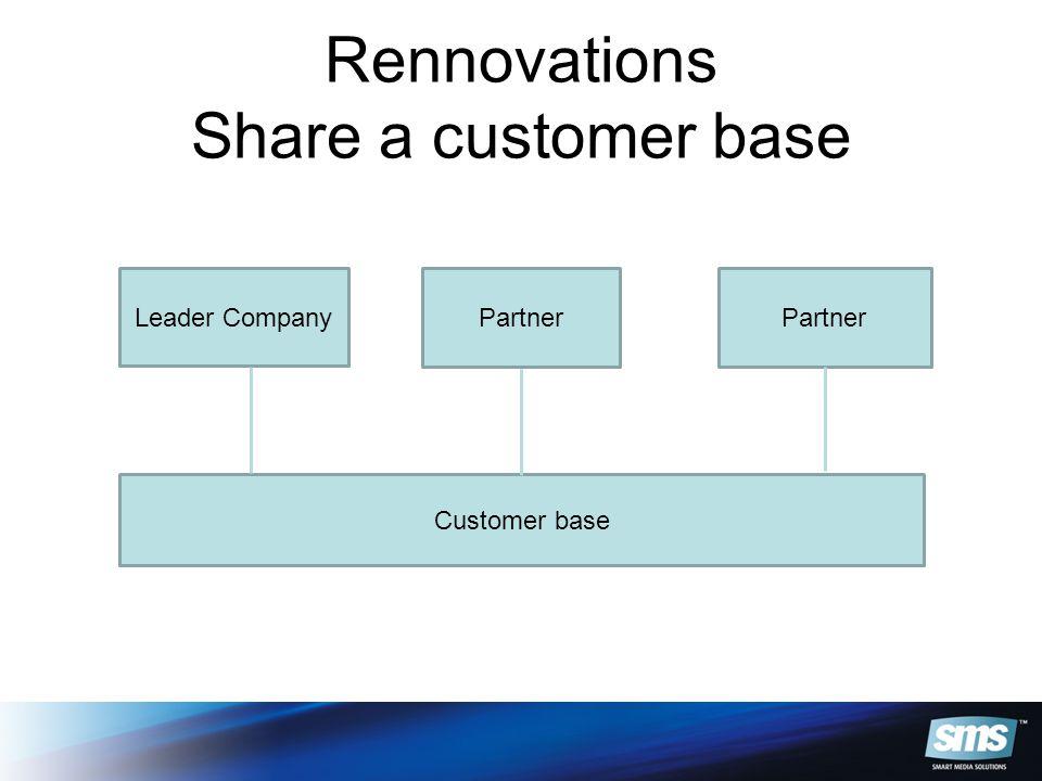 Rennovations Share a customer base Leader Company Partner Customer base