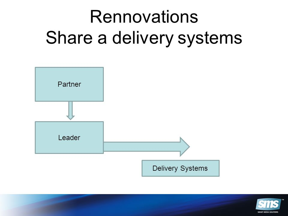 Rennovations Share a delivery systems Partner Leader Delivery Systems