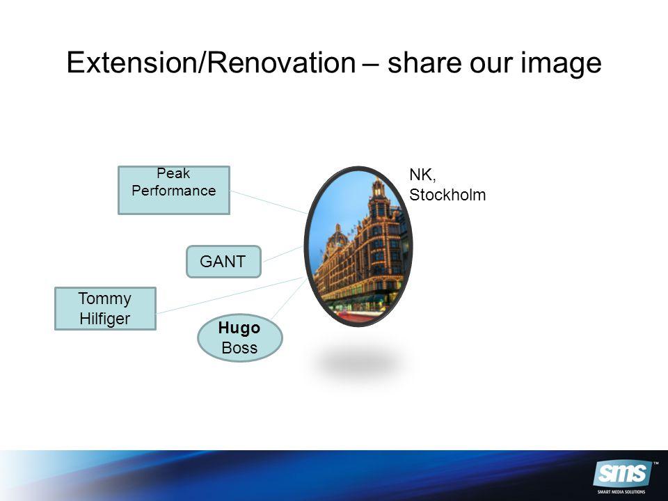 Extension/Renovation – share our image NK, Stockholm Peak Performance GANT Tommy Hilfiger Hugo Boss
