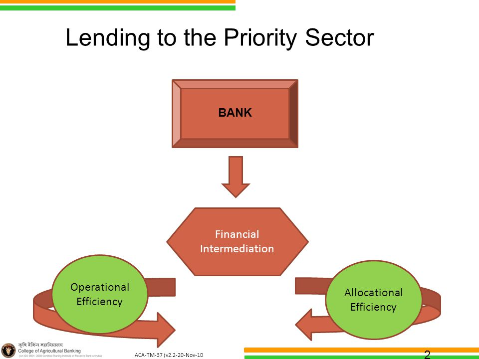 ACA-TM-37 (v2.2-20-Nov-10 ) 2 Lending to the Priority Sector BANK Financial Intermediation Operational Efficiency Allocational Efficiency