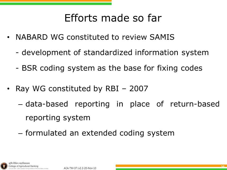 ACA-TM-37 (v2.2-20-Nov-10 ) 51 Efforts made so far NABARD WG constituted to review SAMIS - development of standardized information system - BSR coding