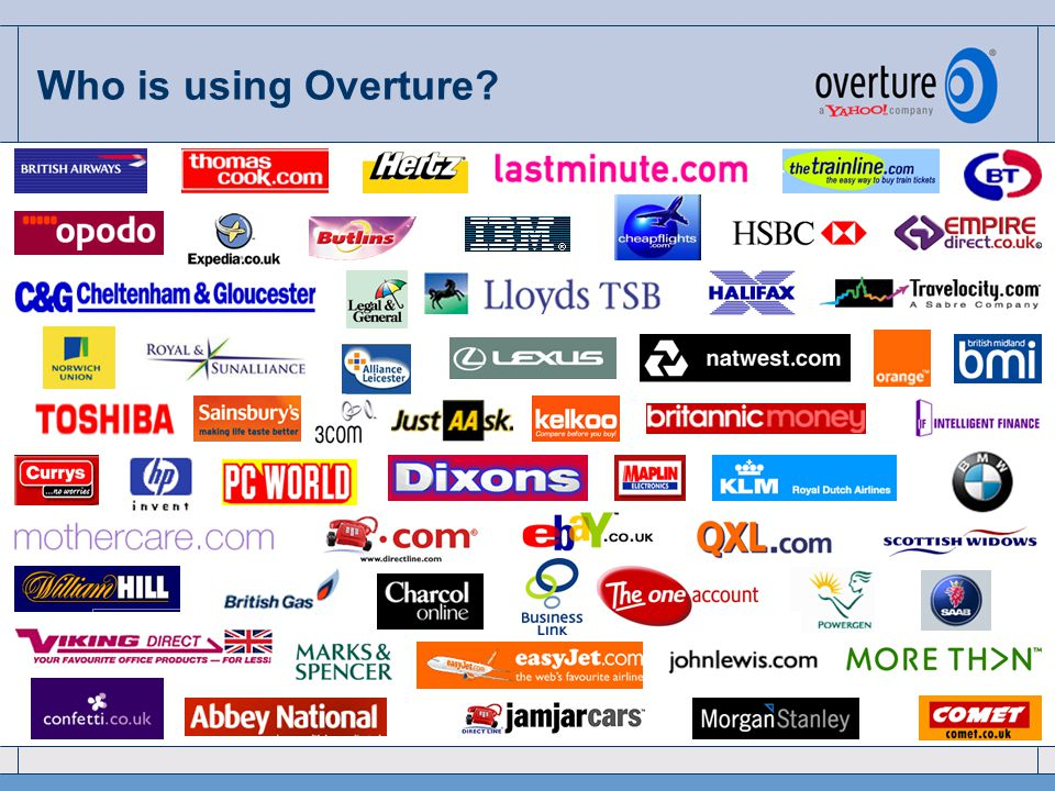 Agenda How Overture sponsored search works Overture and the Travel Sector Optimise your campaign The future of search
