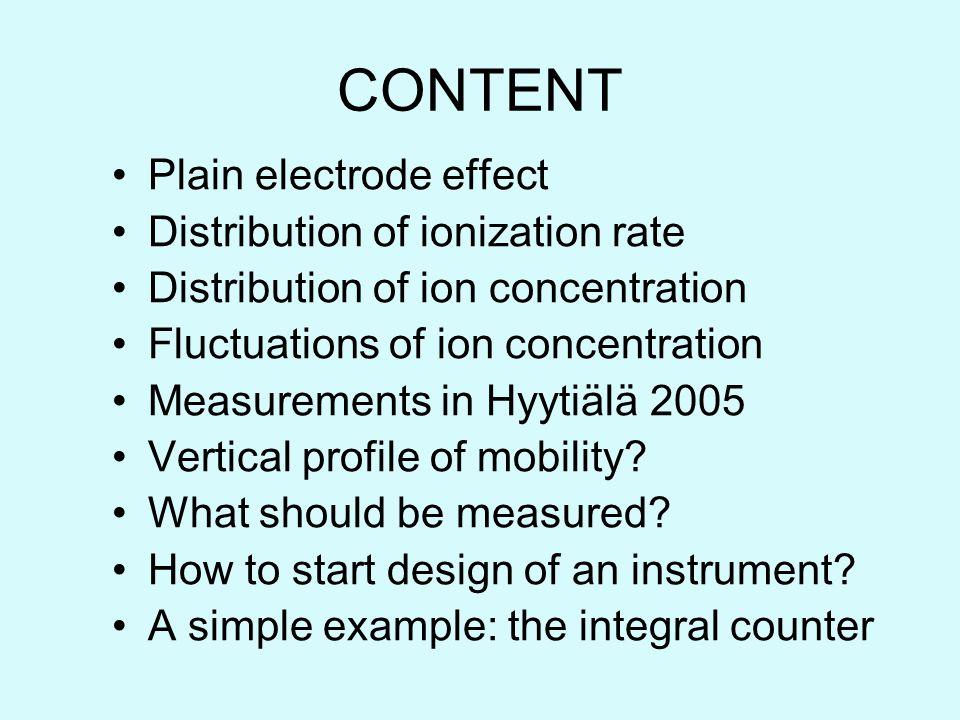 Plain electrode effect