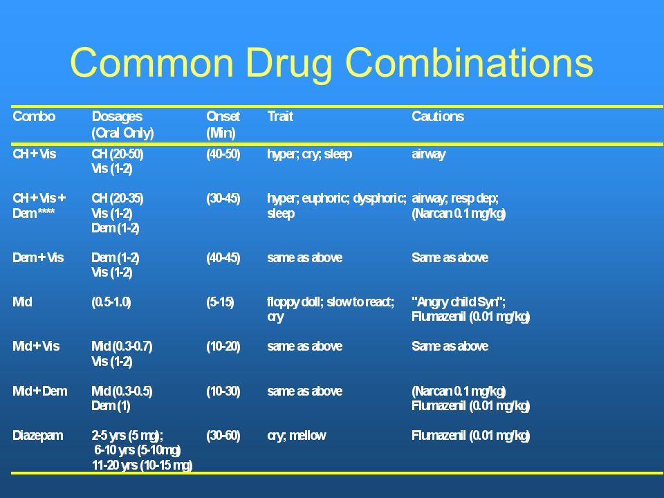Common Drug Combinations