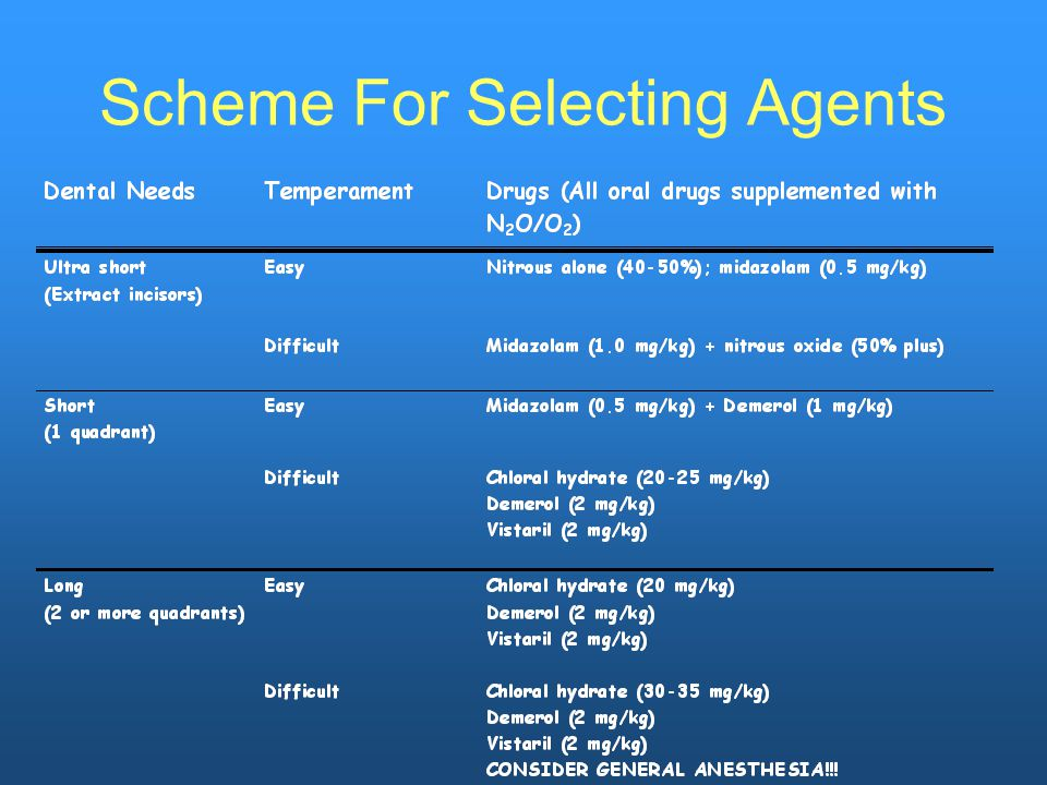 Scheme For Selecting Agents