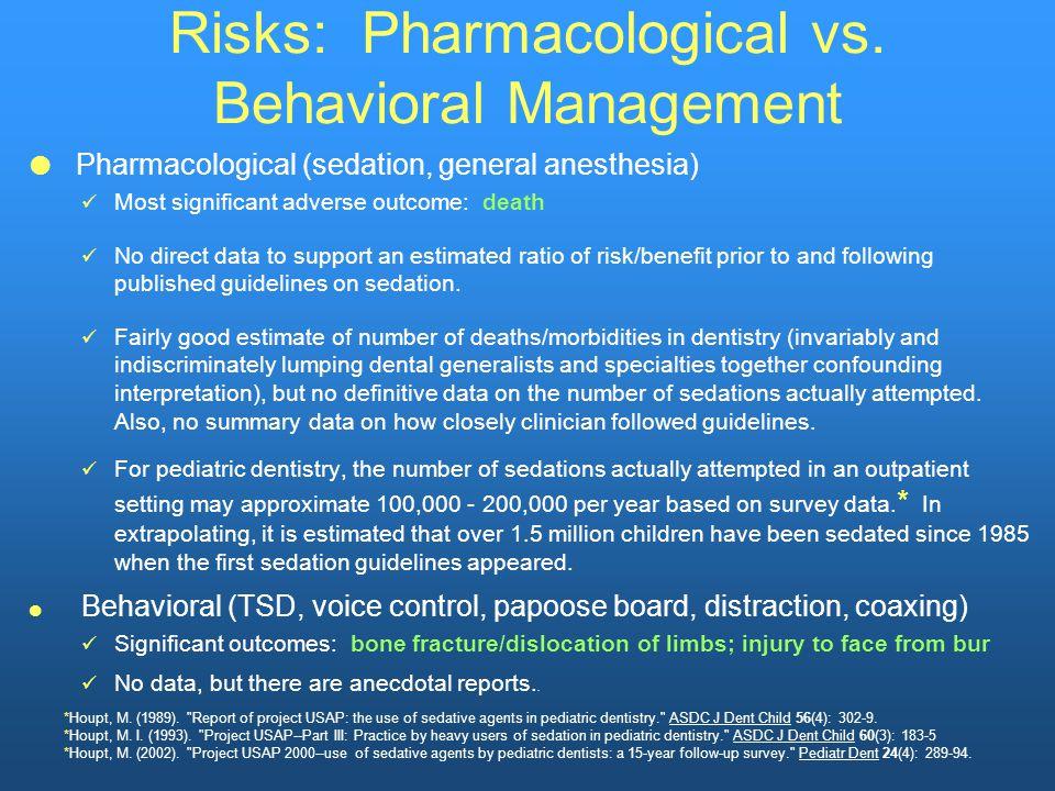 Risks: Pharmacological vs.