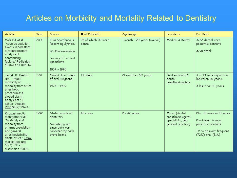 ArticleYearSource# of PatientsAge RangeProvidersPed Dent Cote CJ, et al.