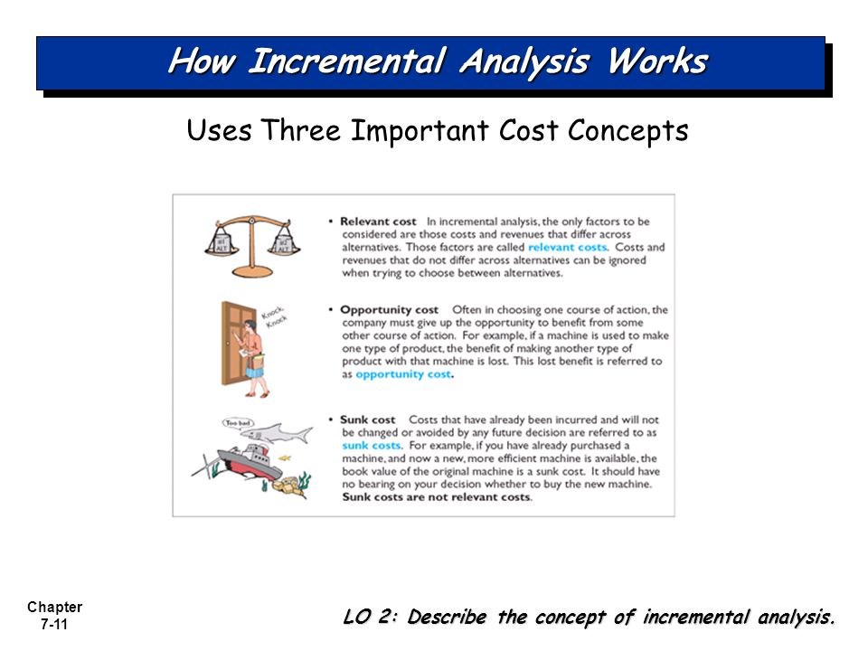 Chapter 7-11 How Incremental Analysis Works Uses Three Important Cost Concepts LO 2: Describe the concept of incremental analysis.