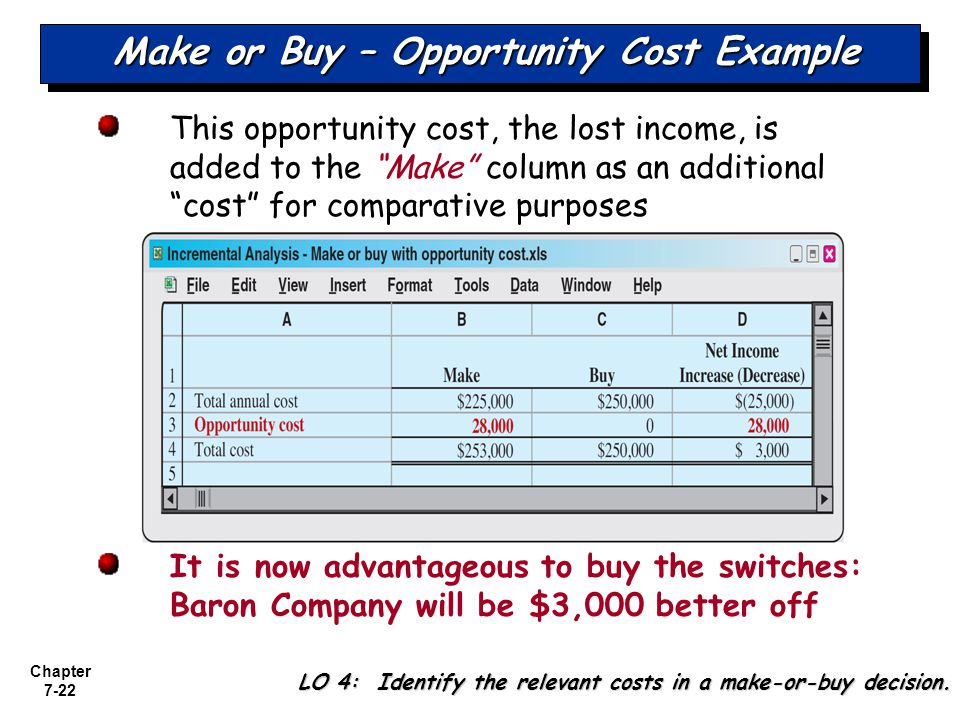 Chapter 7-22 Make or Buy – Opportunity Cost Example LO 4: Identify the relevant costs in a make-or-buy decision. This opportunity cost, the lost incom