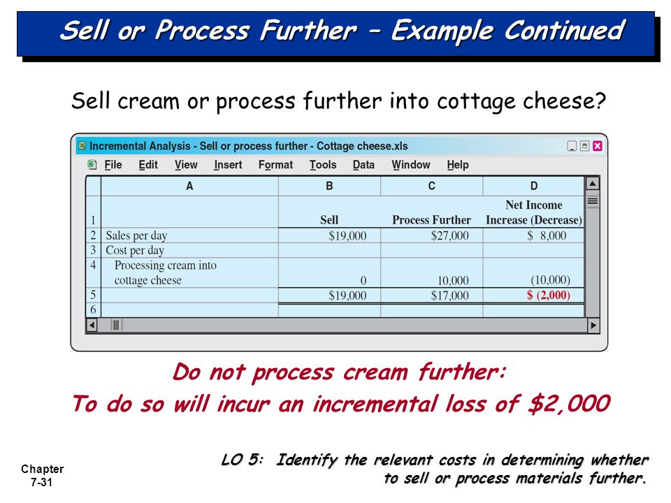 Chapter 7-31 Sell or Process Further – Example Continued Sell cream or process further into cottage cheese? Do not process cream further: To do so wil