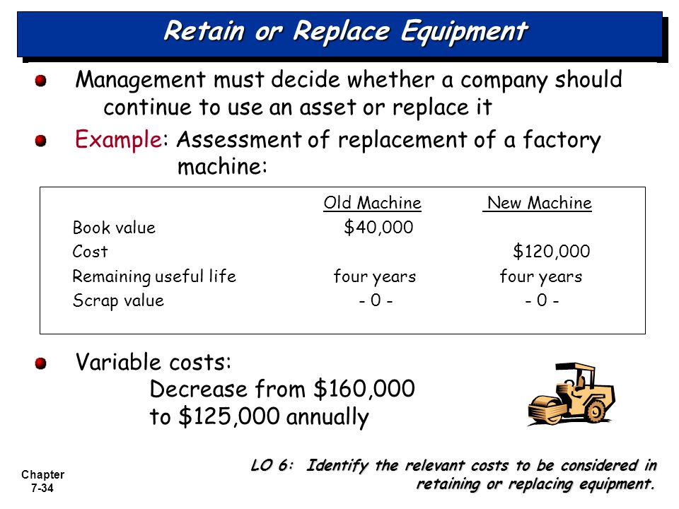 Chapter 7-34 Retain or Replace Equipment Management must decide whether a company should continue to use an asset or replace it Example: Assessment of