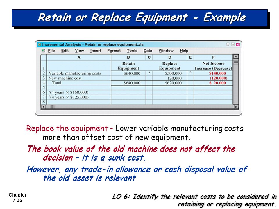 Chapter 7-35 Retain or Replace Equipment - Example Replace the equipment - Lower variable manufacturing costs more than offset cost of new equipment.