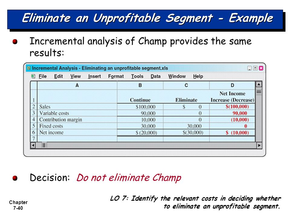 Chapter 7-40 Eliminate an Unprofitable Segment - Example Incremental analysis of Champ provides the same results: Decision: Do not eliminate Champ LO