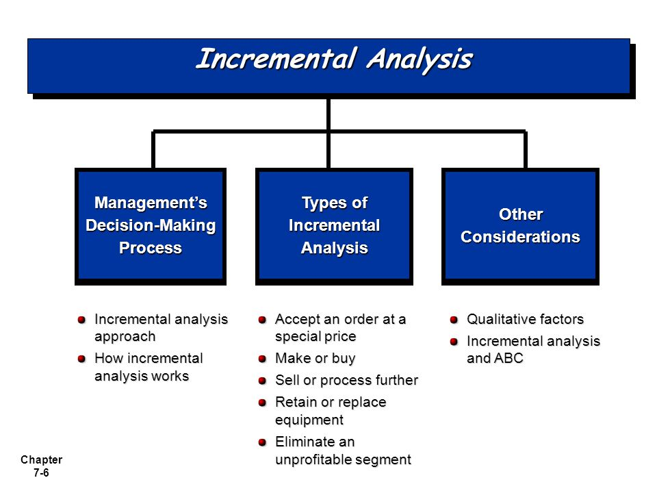 Chapter 7-6 Incremental Analysis Management's Decision-Making Process Other Considerations Incremental analysis approach How incremental analysis work