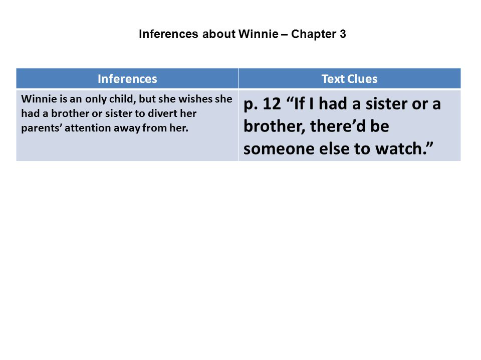 Inferences about Winnie – Chapter 3 InferencesText Clues Winnie is an only child, but she wishes she had a brother or sister to divert her parents' at