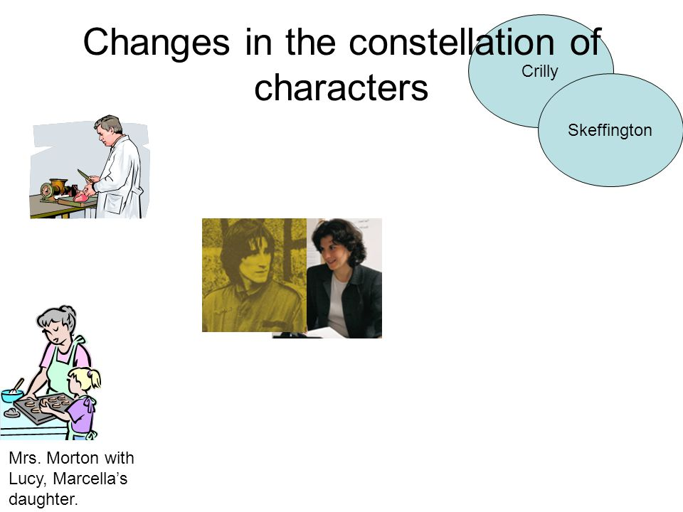 Crilly Skeffington Changes in the constellation of characters Mrs.