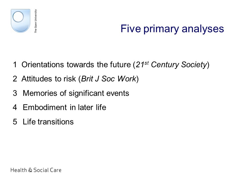 Five primary analyses 1 Orientations towards the future (21 st Century Society) 2 Attitudes to risk (Brit J Soc Work) 3Memories of significant events 4Embodiment in later life 5Life transitions