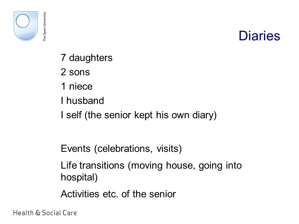 Diaries 7 daughters 2 sons 1 niece I husband I self (the senior kept his own diary) Events (celebrations, visits) Life transitions (moving house, going into hospital) Activities etc.