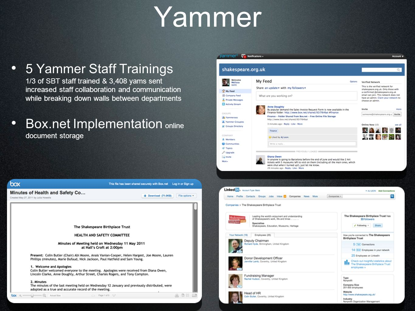 Yammer 5 Yammer Staff Trainings 1/3 of SBT staff trained & 3,408 yams sent increased staff collaboration and communication while breaking down walls between departments Box.net Implementation online document storage