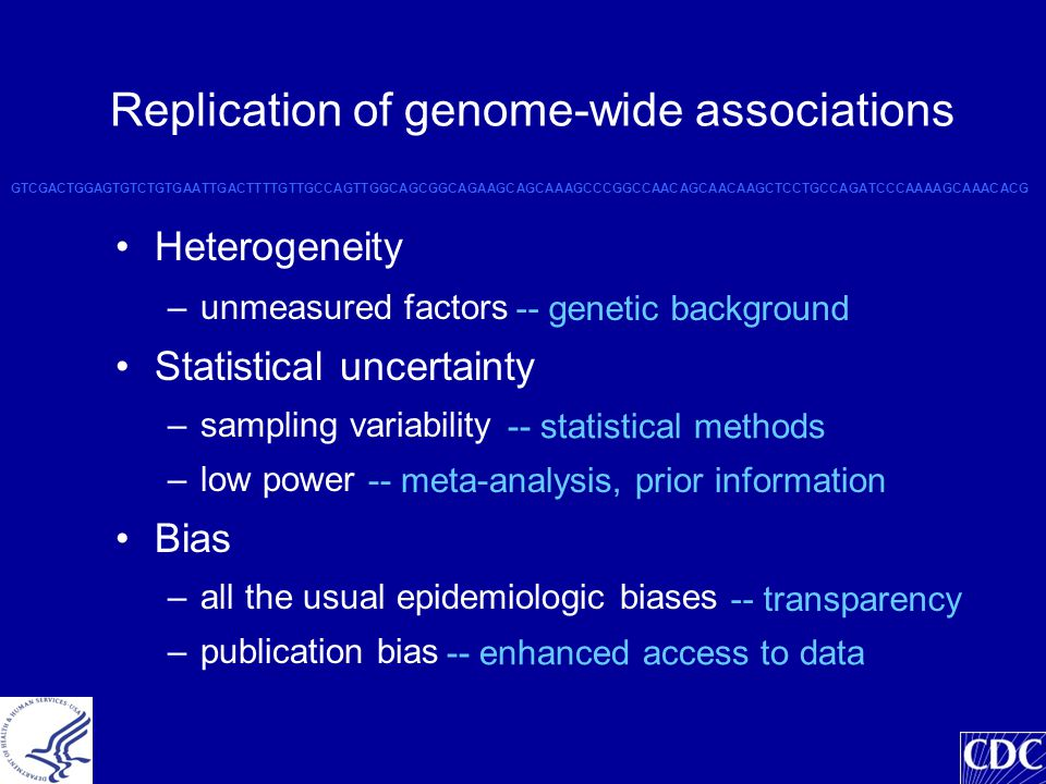 Replication of genome-wide associations Heterogeneity –unmeasured factors Statistical uncertainty –sampling variability –low power Bias –all the usual epidemiologic biases –publication bias GTCGACTGGAGTGTCTGTGAATTGACTTTTGTTGCCAGTTGGCAGCGGCAGAAGCAGCAAAGCCCGGCCAACAGCAACAAGCTCCTGCCAGATCCCAAAAGCAAACACG -- genetic background -- meta-analysis, prior information -- statistical methods -- transparency -- enhanced access to data