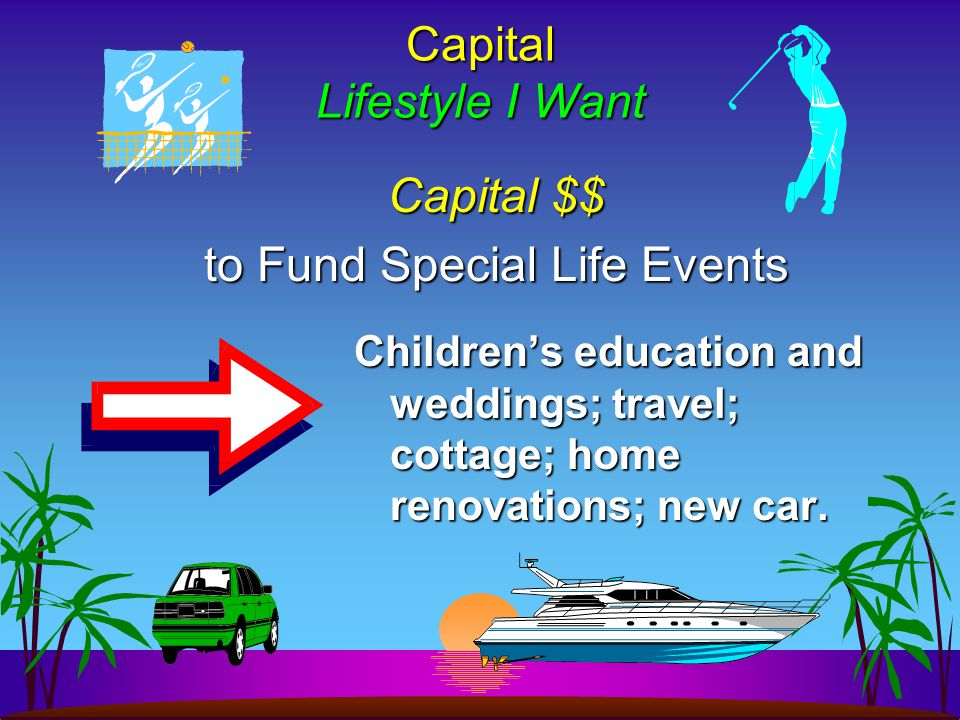 Capital Lifestyle I Want Capital $$ to Fund Special Life Events Children's education and weddings; travel; cottage; home renovations; new car.