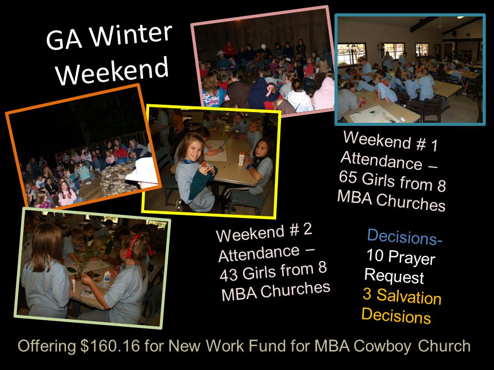 GA Winter Weekend Weekend # 1 Attendance – 65 Girls from 8 MBA Churches Weekend # 2 Attendance – 43 Girls from 8 MBA Churches Decisions- 10 Prayer Request 3 Salvation Decisions Offering $160.16 for New Work Fund for MBA Cowboy Church