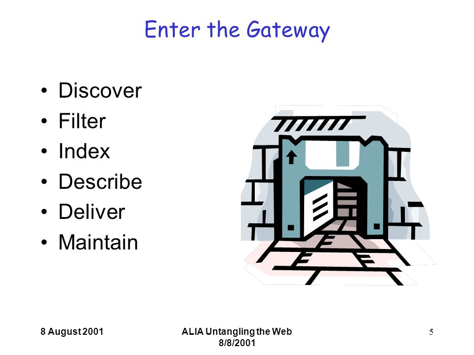 8 August 2001ALIA Untangling the Web 8/8/2001 5 Enter the Gateway Discover Filter Index Describe Deliver Maintain