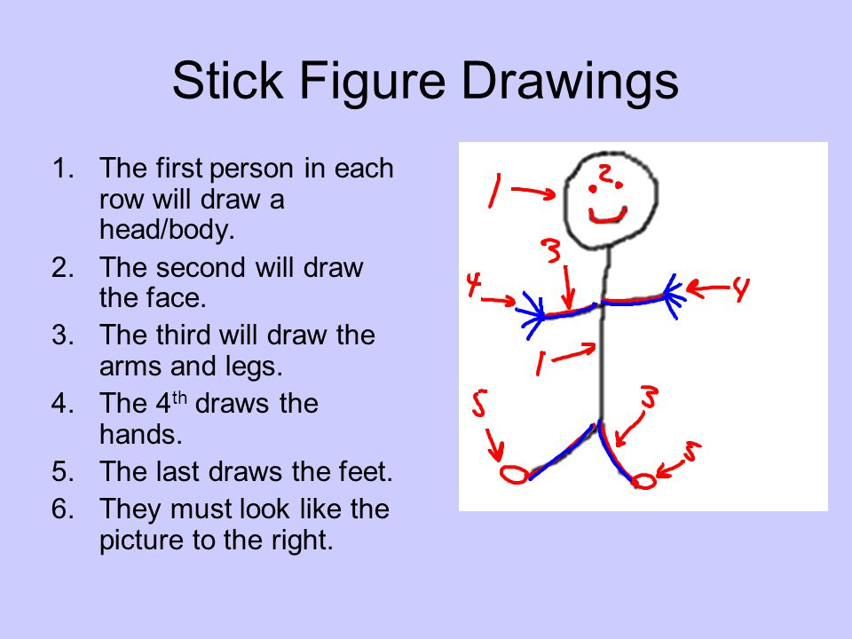Stick Figure Drawings 1.The first person in each row will draw a head/body. 2.The second will draw the face. 3.The third will draw the arms and legs.