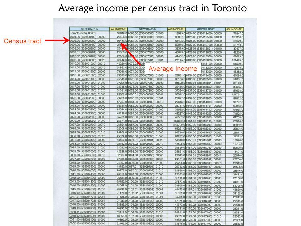 Average income per census tract in Toronto Average Income Census tract