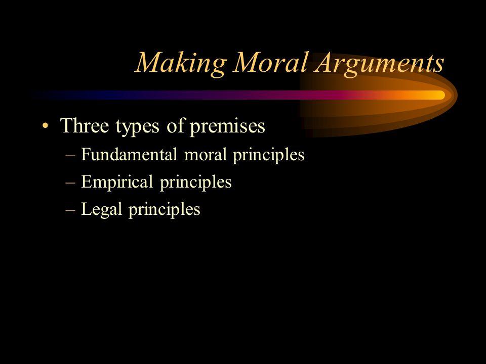 Making Moral Arguments Three types of premises –Fundamental moral principles –Empirical principles –Legal principles