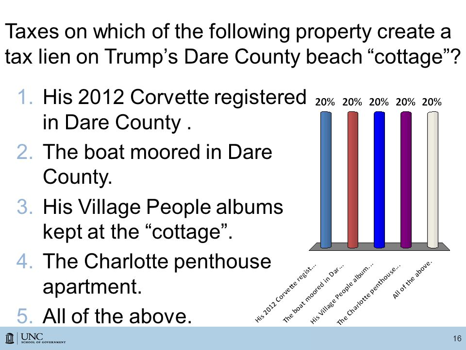 Taxes on which of the following property create a tax lien on Trump's Dare County beach cottage .