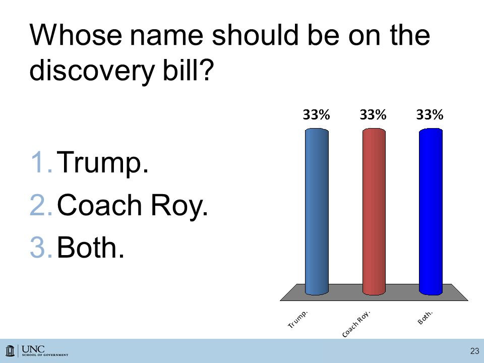 Whose name should be on the discovery bill? 23 1.Trump. 2.Coach Roy. 3.Both.