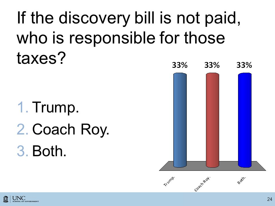 If the discovery bill is not paid, who is responsible for those taxes.