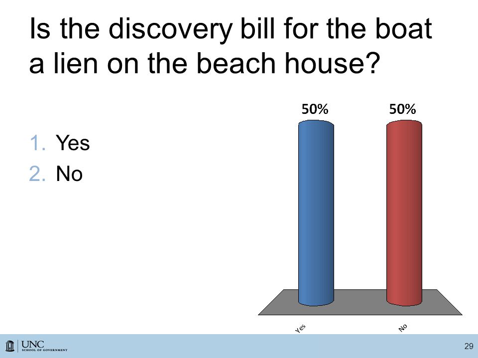Is the discovery bill for the boat a lien on the beach house 29 1.Yes 2.No