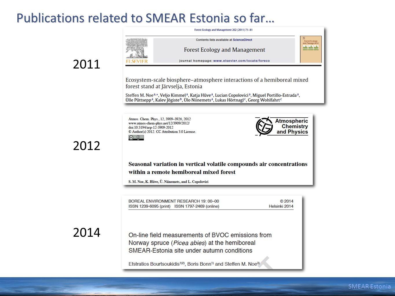 SMEAR Estonia Publications related to SMEAR Estonia so far… 2011 2012 2014