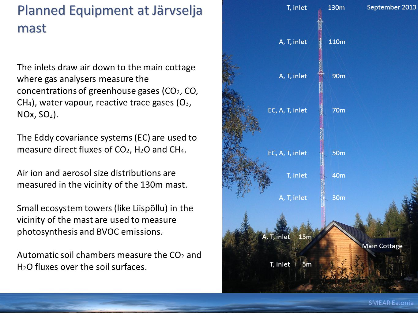 SMEAR Estonia Planned Equipment at Järvselja mast September 2013 130m 110m 90m 70m 50m 40m 30m 15m 5m Main Cottage T, inlet A, T, inlet T, inlet EC, A, T, inlet A, T, inlet T, inlet The inlets draw air down to the main cottage where gas analysers measure the concentrations of greenhouse gases (CO 2, CO, CH 4 ), water vapour, reactive trace gases (O 3, NOx, SO 2 ).
