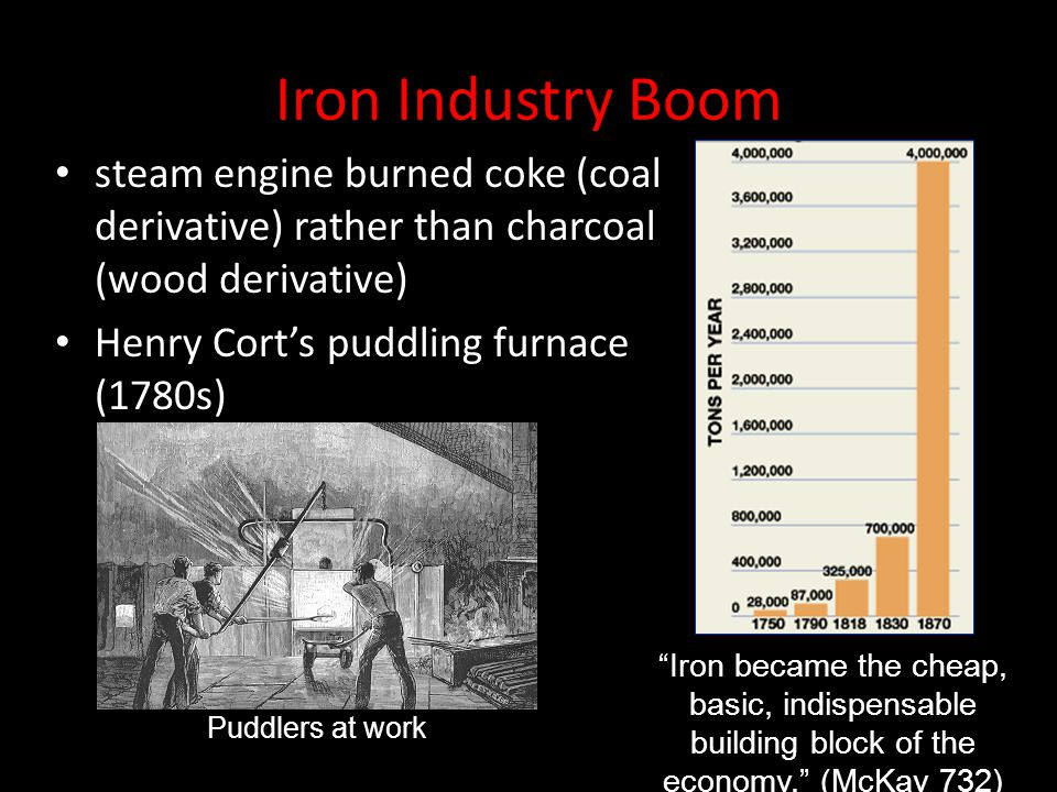 """Iron Industry Boom steam engine burned coke (coal derivative) rather than charcoal (wood derivative) Henry Cort's puddling furnace (1780s) """"Iron becam"""