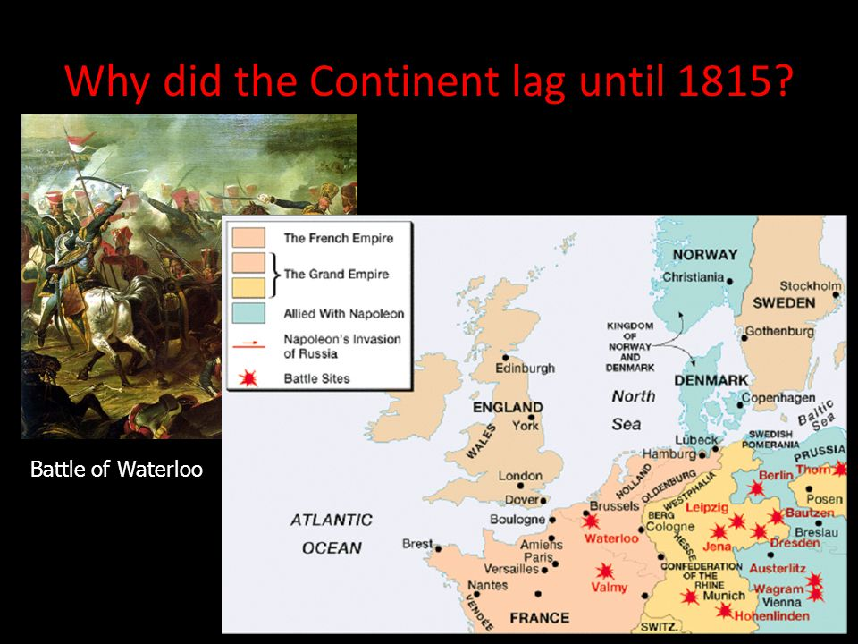Why did the Continent lag until 1815? Battle of Waterloo