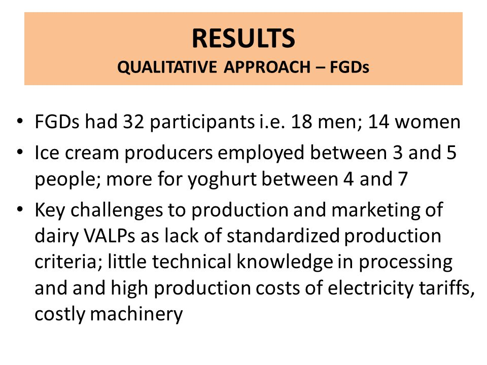RESULTS (CONT'D) QUANTITATIVE APPROACH – FIELD SURVEY Types of value added dairy products processed in Kampala VariableFrequencyPercent Ice cream914.3 Butter11.5 Yoghurt1219 Ghee1117.5 Bongo2235 Cheese812.6 Total63100.0