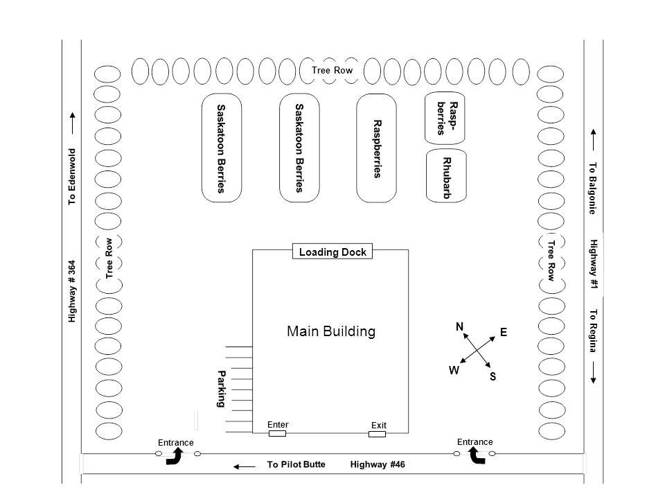 Loading Dock Parking Main Building Entrance Saskatoon Berries Raspberries Rhubarb Rasp- berries Tree Row Highway #46 To Balgonie N S E W To Regina Highway #1 To Pilot Butte Highway # 364 To Edenwold Enter Exit