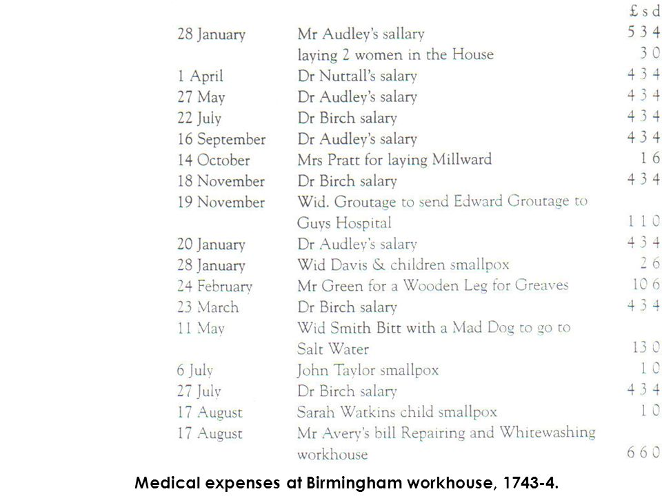 Medical expenses at Birmingham workhouse, 1743-4.