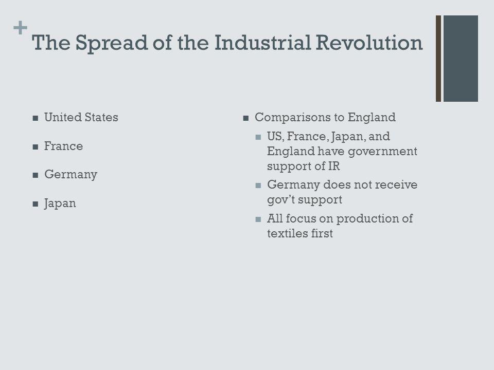 + The Spread of the Industrial Revolution United States France Germany Japan Comparisons to England US, France, Japan, and England have government support of IR Germany does not receive gov't support All focus on production of textiles first
