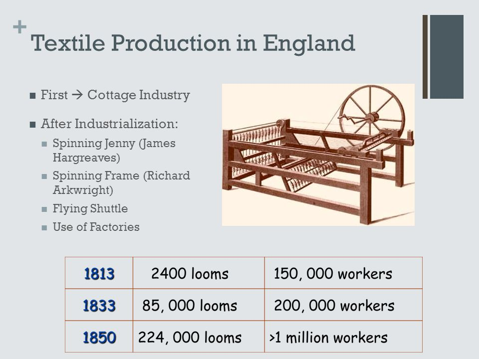 + Textile Production in England First  Cottage Industry After Industrialization: Spinning Jenny (James Hargreaves) Spinning Frame (Richard Arkwright)
