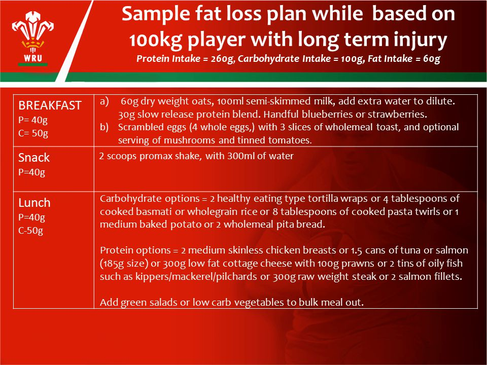 Sample fat loss plan while based on 100kg player with long term injury Protein Intake = 260g, Carbohydrate Intake = 100g, Fat Intake = 60g BREAKFAST P= 40g C= 50g a) 60g dry weight oats, 100ml semi-skimmed milk, add extra water to dilute.