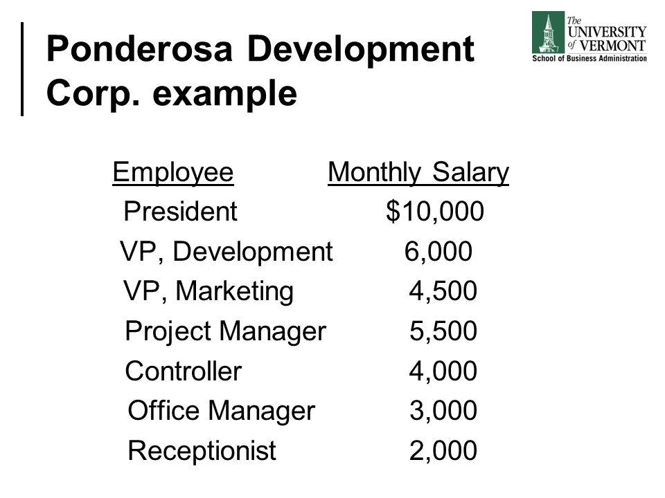 Ponderosa Development Corp. example Employee Monthly Salary President $10,000 VP, Development 6,000 VP, Marketing 4,500 Project Manager 5,500 Controll