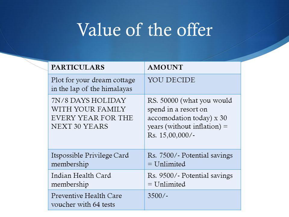 Value of the offer PARTICULARSAMOUNT Plot for your dream cottage in the lap of the himalayas YOU DECIDE 7N/8 DAYS HOLIDAY WITH YOUR FAMILY EVERY YEAR FOR THE NEXT 30 YEARS RS.
