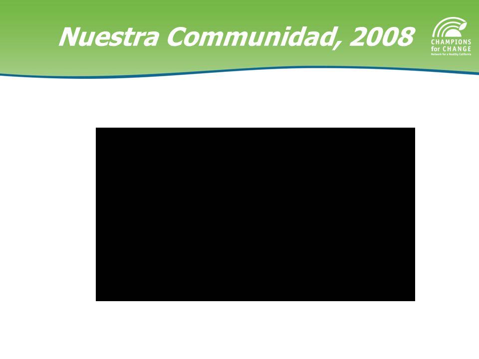 Nuestra Communidad, 2008