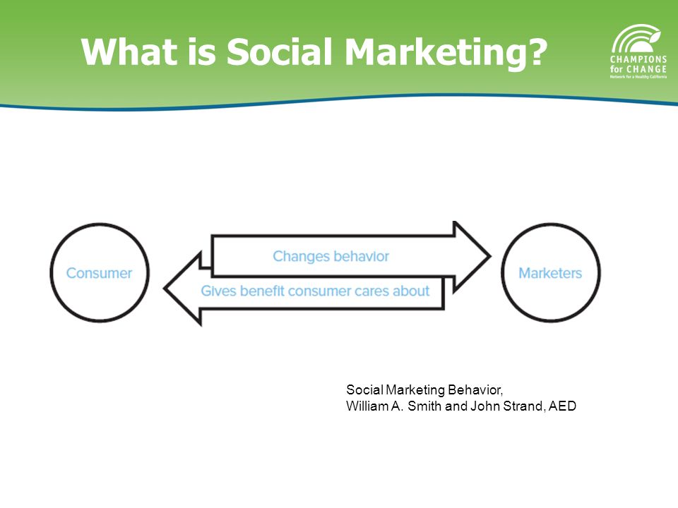 What is Social Marketing Social Marketing Behavior, William A. Smith and John Strand, AED